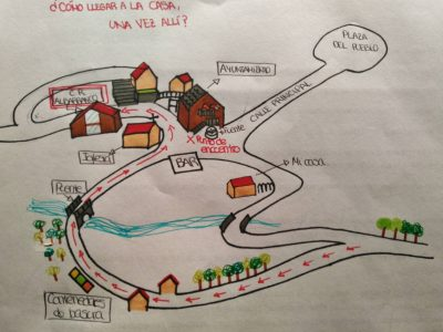casa_rural_albarranco_como_llegar_a_la_casa